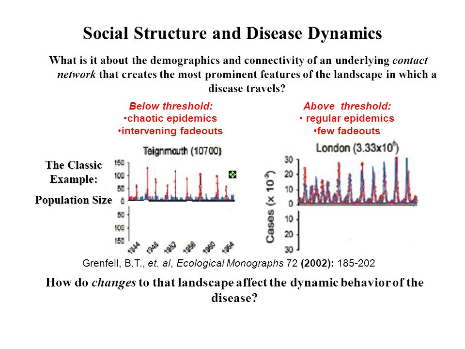 Social Structure and Disease Dynamics What is it about the demographics and connectivity of an underlying contact network that creates the most prominent features of the landscape in which a disease travels.
