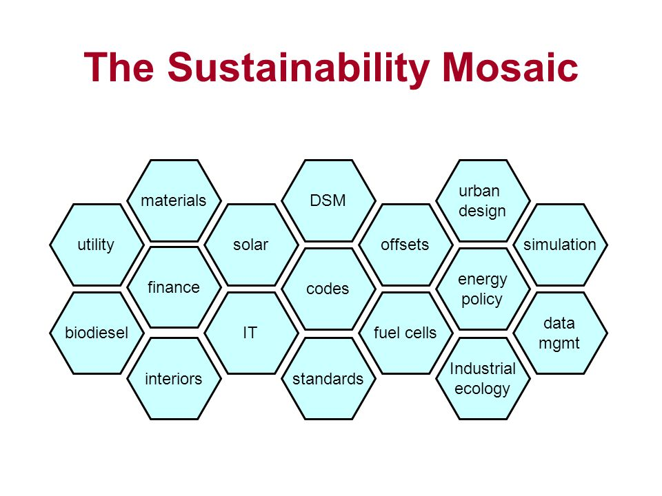 solarsimulation data mgmt Industrial ecology energy policy urban design fuel cells offsets standards codes DSM IT materials finance interiors utility