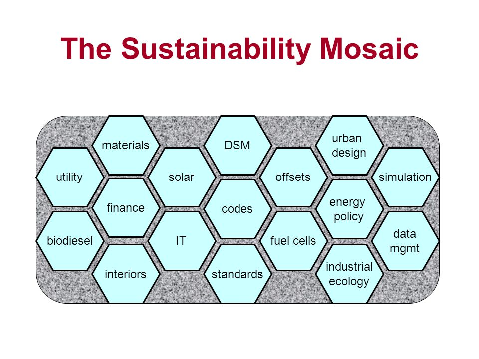 solarsimulation data mgmt industrial ecology energy policy urban design fuel cells offsets standards codes DSM IT materials finance interiors utility biodiesel The Sustainability Mosaic