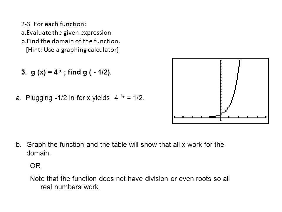 2-3 For each function: a.Evaluate the given expression b.Find the domain of the function.