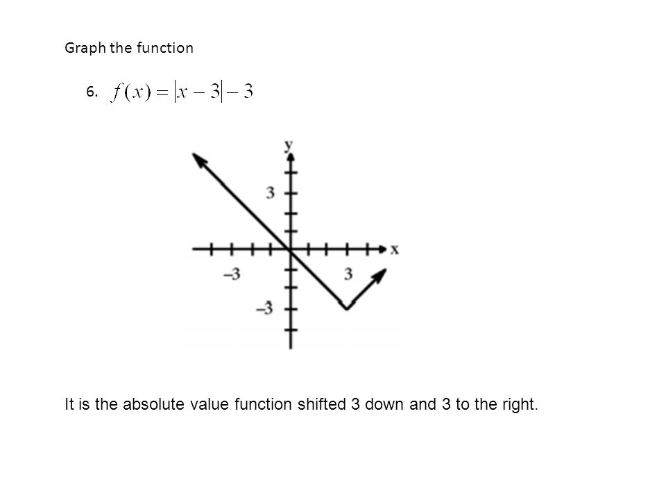 6. It is the absolute value function shifted 3 down and 3 to the right. Graph the function