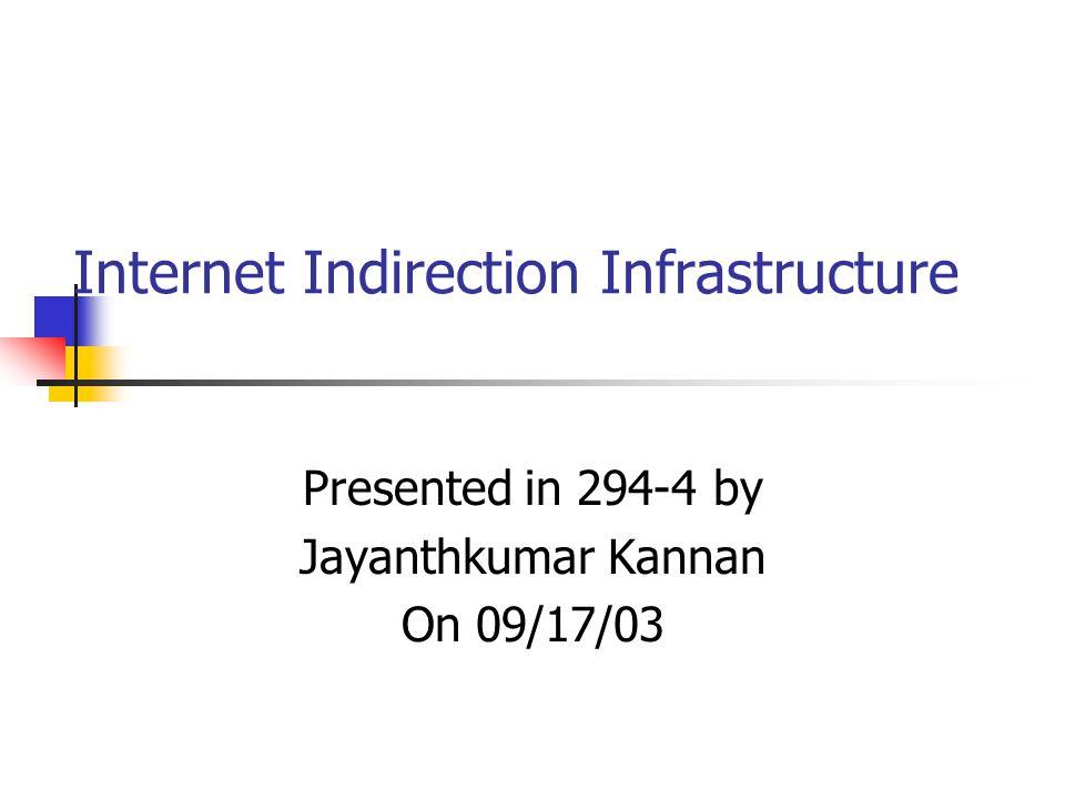 Internet Indirection Infrastructure Presented in 294-4 by Jayanthkumar Kannan On 09/17/03