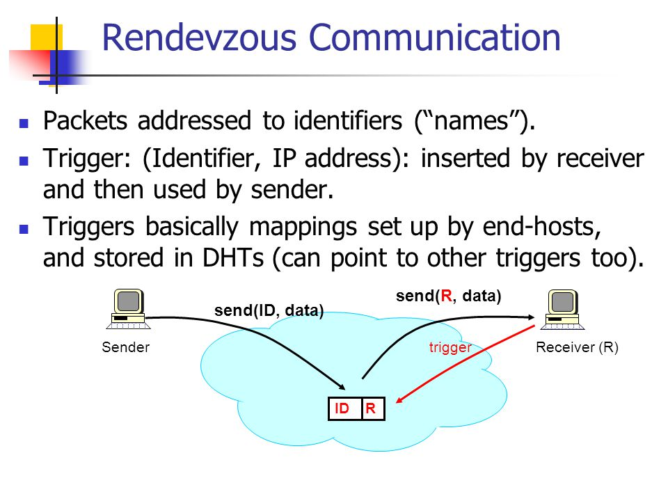 Rendevzous Communication Packets addressed to identifiers ( names ).