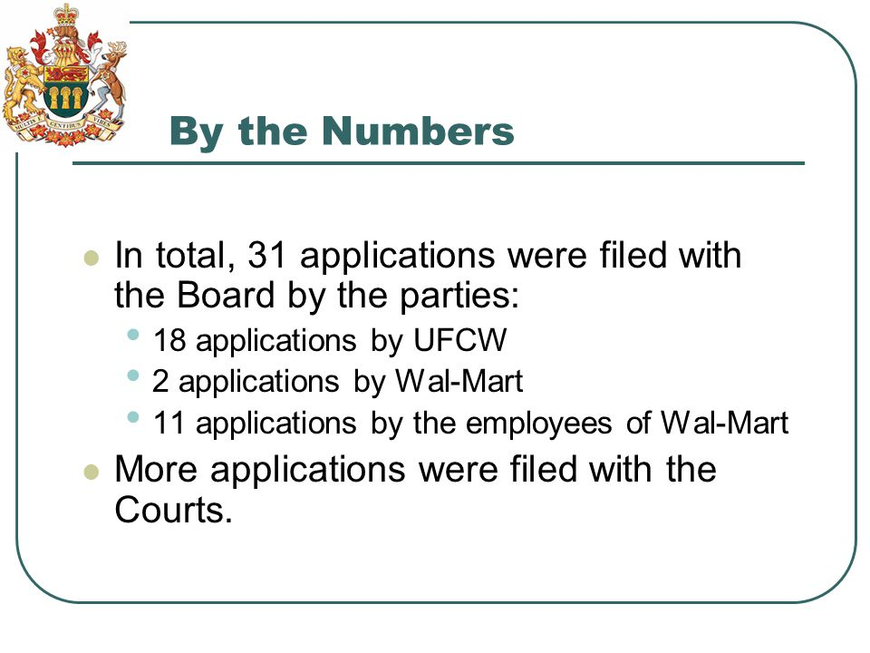 By the Numbers In total, 31 applications were filed with the Board by the parties: 18 applications by UFCW 2 applications by Wal-Mart 11 applications by the employees of Wal-Mart More applications were filed with the Courts.