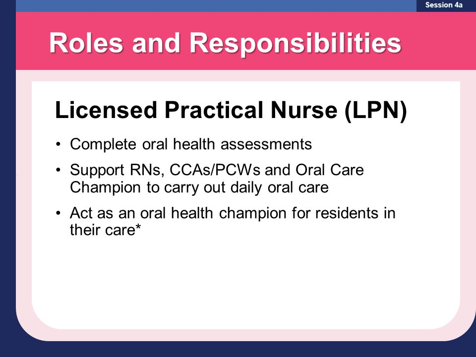 Session 4a Complete oral health assessments Support RNs, CCAs/PCWs and Oral Care Champion to carry out daily oral care Act as an oral health champion for residents in their care* Licensed Practical Nurse (LPN) Roles and Responsibilities