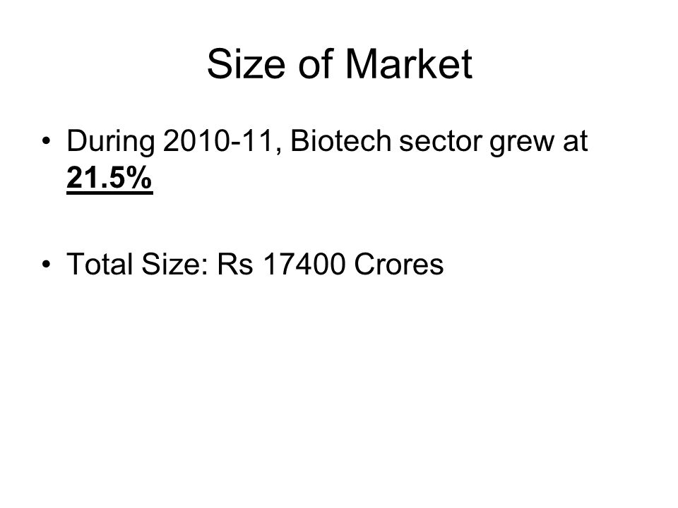 Size of Market During 2010-11, Biotech sector grew at 21.5% Total Size: Rs 17400 Crores