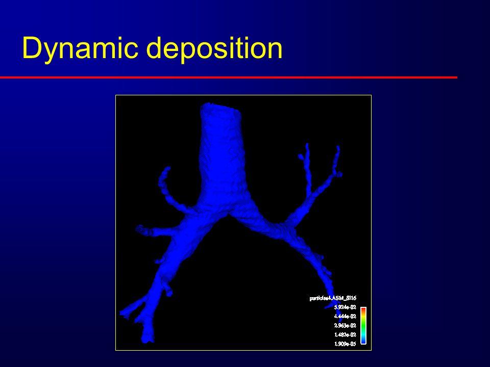 Dynamic deposition