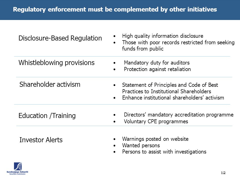12 Regulatory enforcement must be complemented by other initiatives Whistleblowing provisions Shareholder activism Education /Training Investor Alerts Warnings posted on website Wanted persons Persons to assist with investigations Directors' mandatory accreditation programme Voluntary CPE programmes Statement of Principles and Code of Best Practices to Institutional Shareholders Enhance institutional shareholders' activism Mandatory duty for auditors Protection against retaliation Disclosure-Based Regulation High quality information disclosure Those with poor records restricted from seeking funds from public