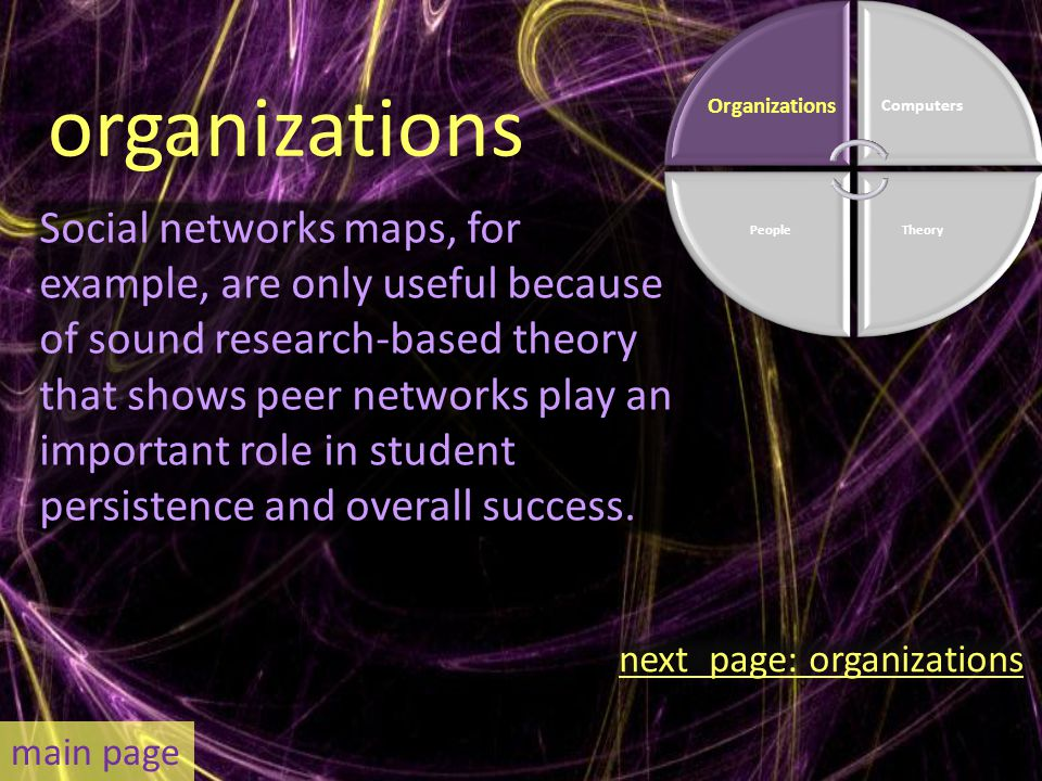 Social networks maps, for example, are only useful because of sound research-based theory that shows peer networks play an important role in student persistence and overall success.