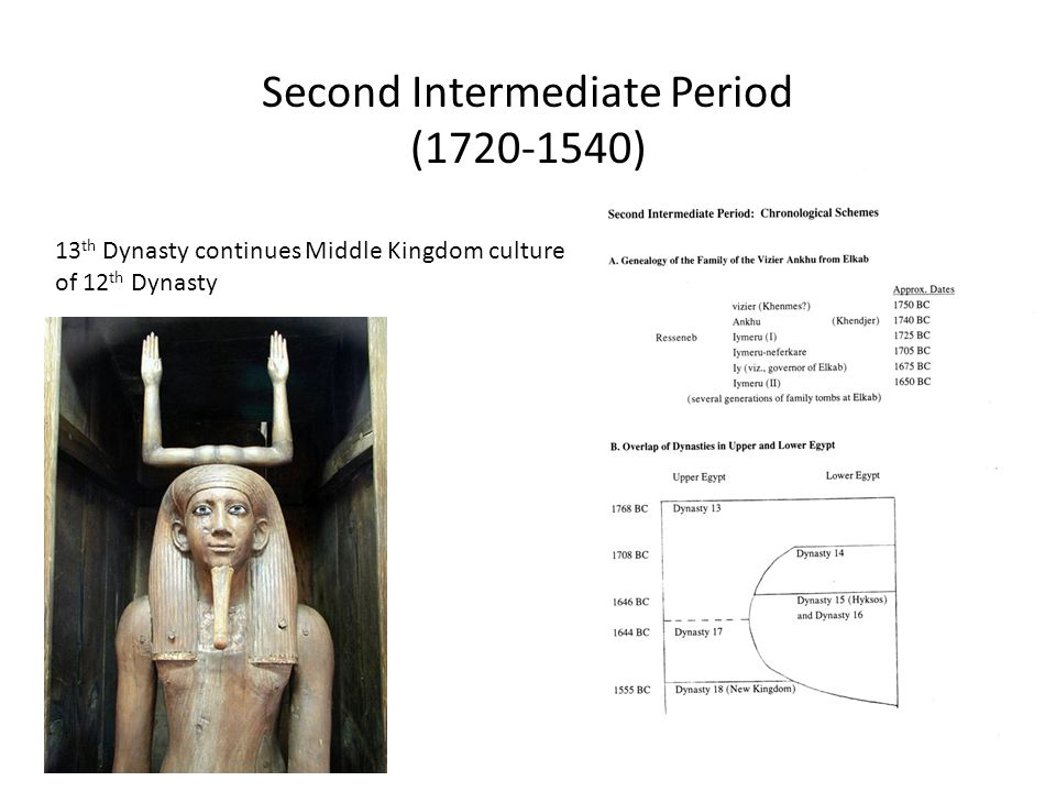 Second Intermediate Period (1720-1540) 13 th Dynasty continues Middle Kingdom culture of 12 th Dynasty