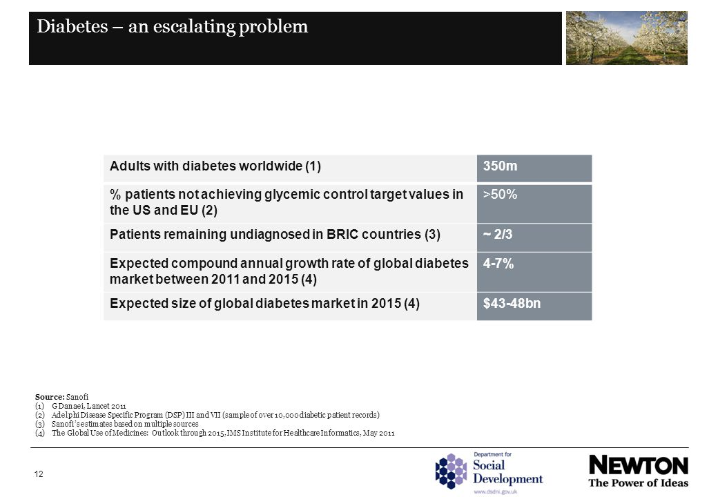 12 Diabetes – an escalating problem Source: Sanofi (1)G Danaei, Lancet 2011 (2)Adelphi Disease Specific Program (DSP) III and VII (sample of over 10,000 diabetic patient records) (3)Sanofi's estimates based on multiple sources (4)The Global Use of Medicines: Outlook through 2015, IMS Institute for Healthcare Informatics, May 2011 Adults with diabetes worldwide (1)350m % patients not achieving glycemic control target values in the US and EU (2) >50% Patients remaining undiagnosed in BRIC countries (3)~ 2/3 Expected compound annual growth rate of global diabetes market between 2011 and 2015 (4) 4-7% Expected size of global diabetes market in 2015 (4)$43-48bn