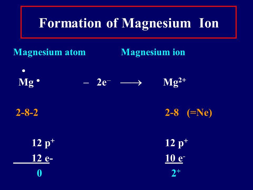 Formation of Sodium Ion Sodium atom Sodium ion Na  – e   Na + 2-8-1 2-8 ( = Ne) 11 p + 11 p + 11 e - 10 e - 0 1 +