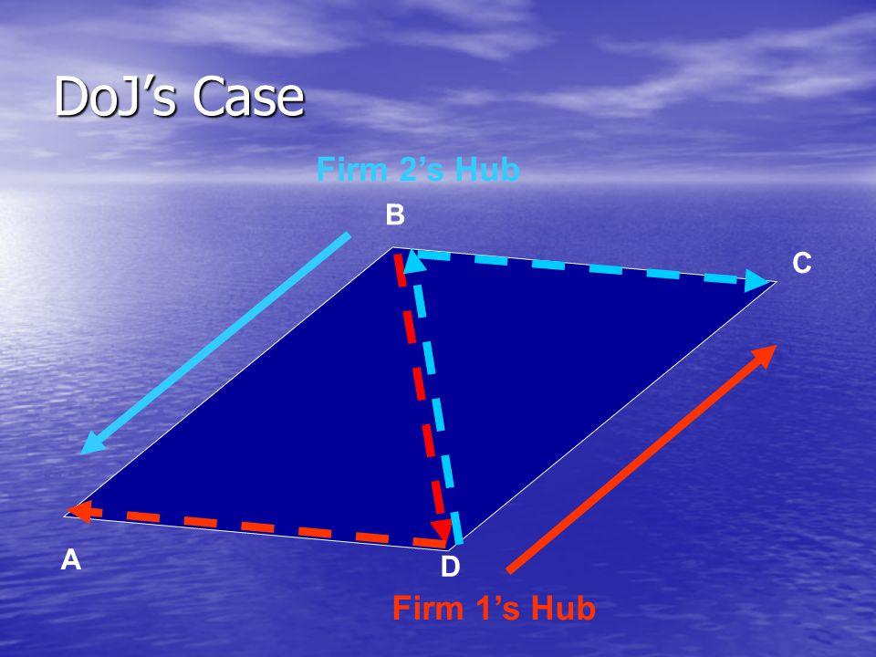 DoJ's Case Firm 1's Hub Firm 2's Hub A D B C