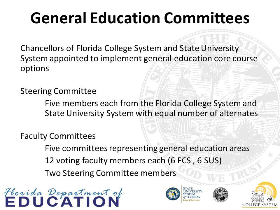 Conceptual Framework 30-Hour Advising General Education Core Course Options Meta-Major