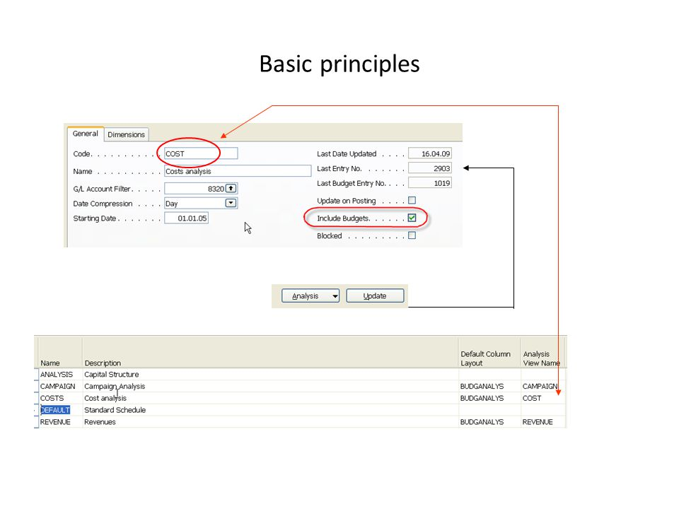 After starting accounting schedule you will get for applied (chosen) filters :