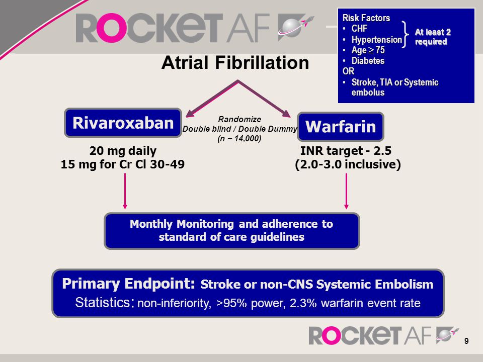9 Rivaroxaban Warfarin Primary Endpoint: Stroke or non-CNS Systemic Embolism Statistics : non-inferiority, >95% power, 2.3% warfarin event rate INR target - 2.5 (2.0-3.0 inclusive) 20 mg daily 15 mg for Cr Cl 30-49 Atrial Fibrillation Randomize Double blind / Double Dummy (n ~ 14,000) Risk Factors CHF CHF Hypertension Hypertension Age  75 Age  75 Diabetes DiabetesOR Stroke, TIA or Systemic embolus Stroke, TIA or Systemic embolus At least 2 required Monthly Monitoring and adherence to standard of care guidelines