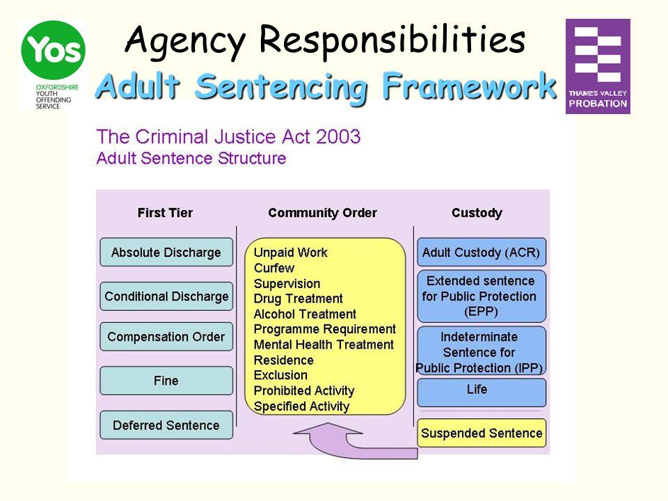 Adult Sentencing Framework Agency Responsibilities Adult Sentencing Framework