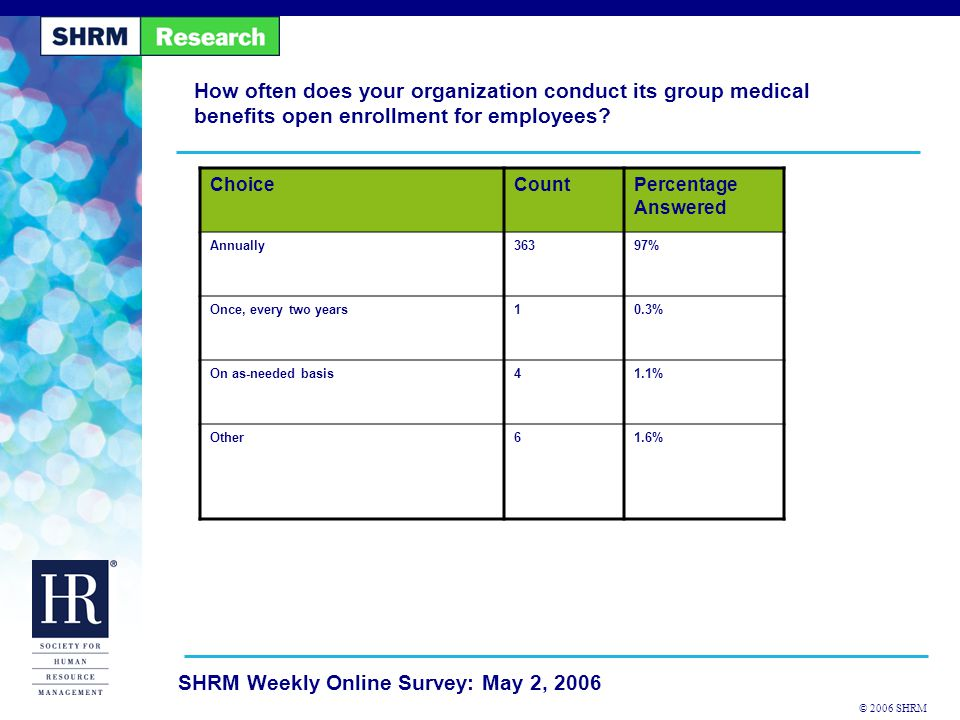 © 2006 SHRM SHRM Weekly Online Survey: May 2, 2006 How often does your organization conduct its group medical benefits open enrollment for employees.