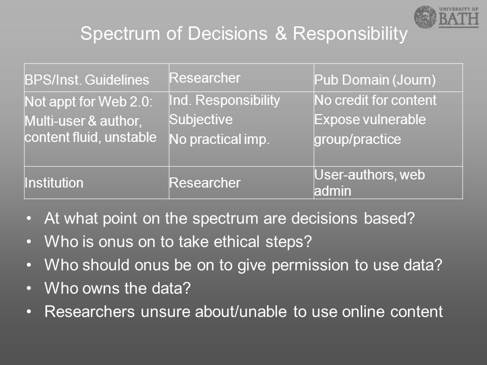 BPS/Inst. Guidelines Researcher Pub Domain (Journ) Not appt for Web 2.0: Multi-user & author, content fluid, unstable Ind. Responsibility Subjective N