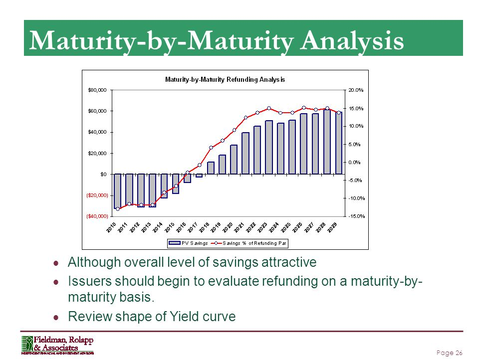 Page 26 Maturity-by-Maturity Analysis  Although overall level of savings attractive  Issuers should begin to evaluate refunding on a maturity-by- maturity basis.