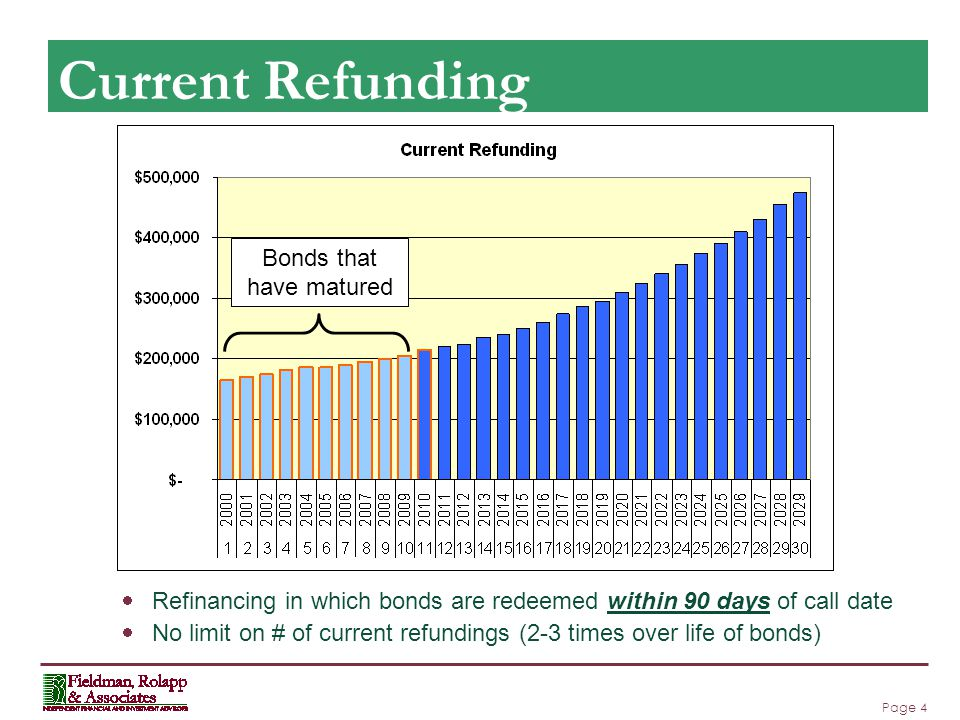 Page 4 Current Refunding Bonds that have matured  Refinancing in which bonds are redeemed within 90 days of call date  No limit on # of current refundings (2-3 times over life of bonds)
