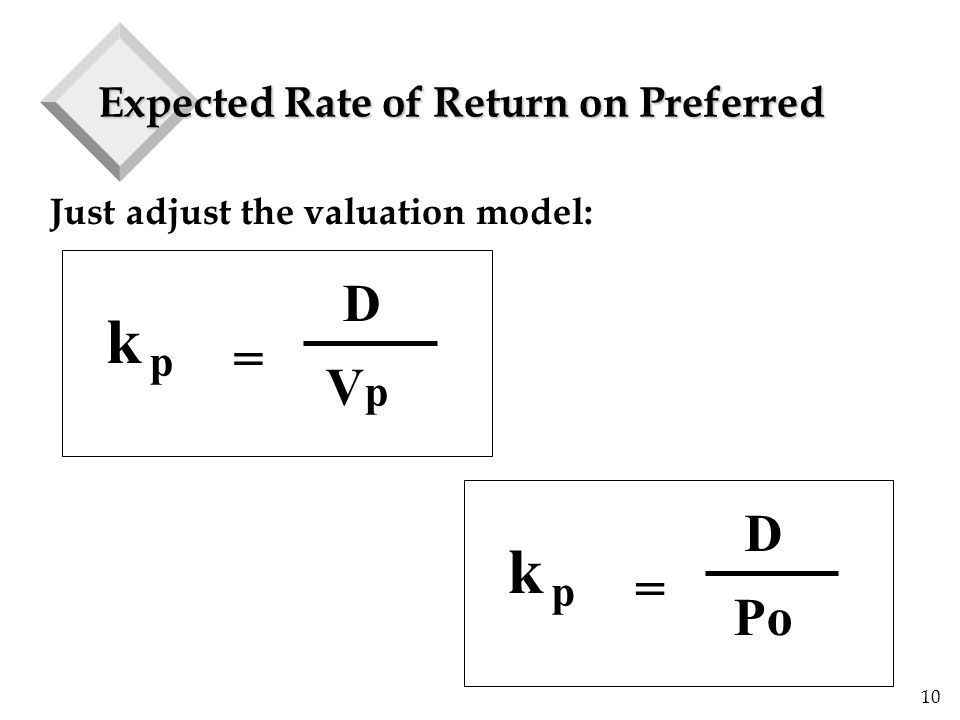10 Expected Rate of Return on Preferred Just adjust the valuation model: = D p p k V = D p k Po