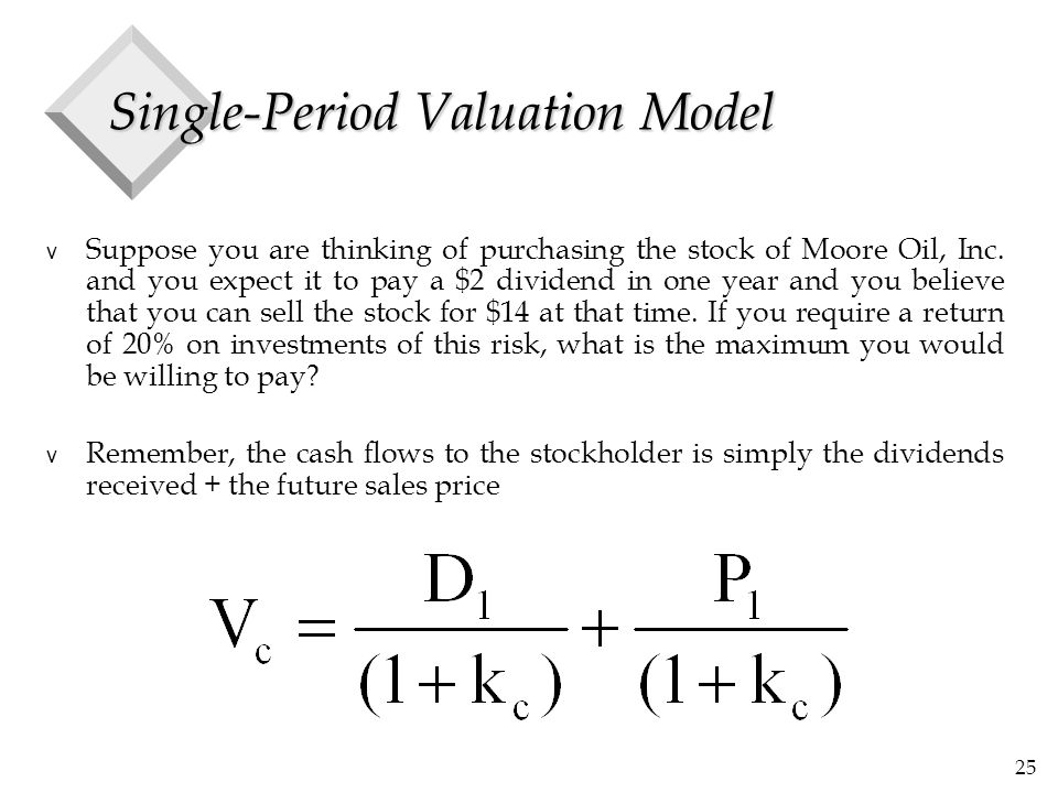 25 Single-Period Valuation Model v Suppose you are thinking of purchasing the stock of Moore Oil, Inc. and you expect it to pay a $2 dividend in one y