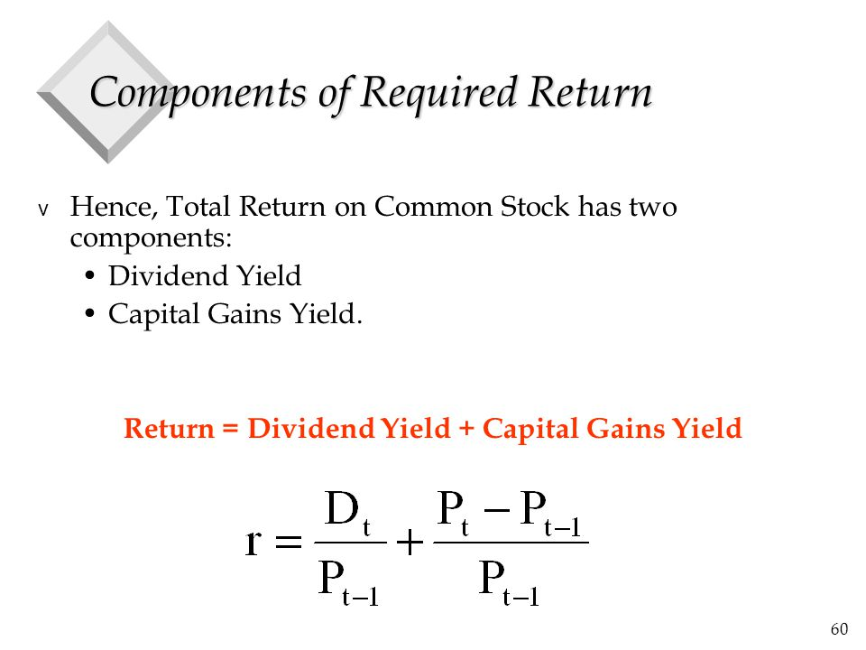 60 Components of Required Return v Hence, Total Return on Common Stock has two components: Dividend Yield Capital Gains Yield. Return = Dividend Yield