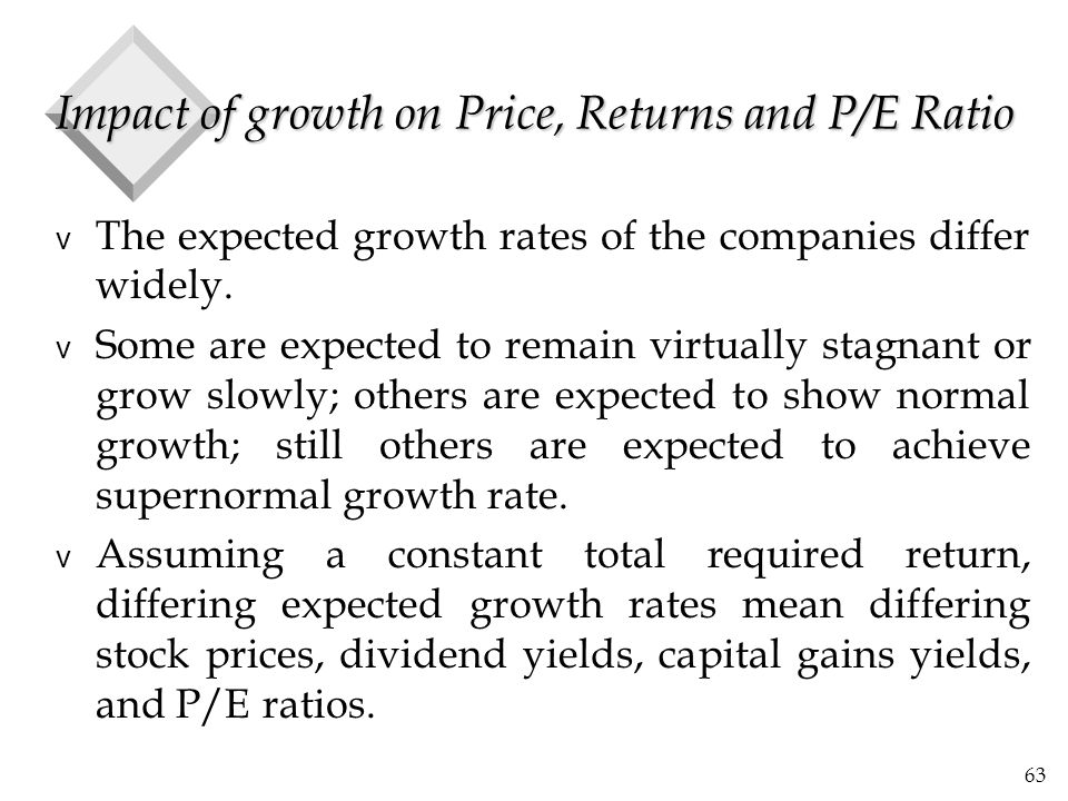 63 Impact of growth on Price, Returns and P/E Ratio v The expected growth rates of the companies differ widely.