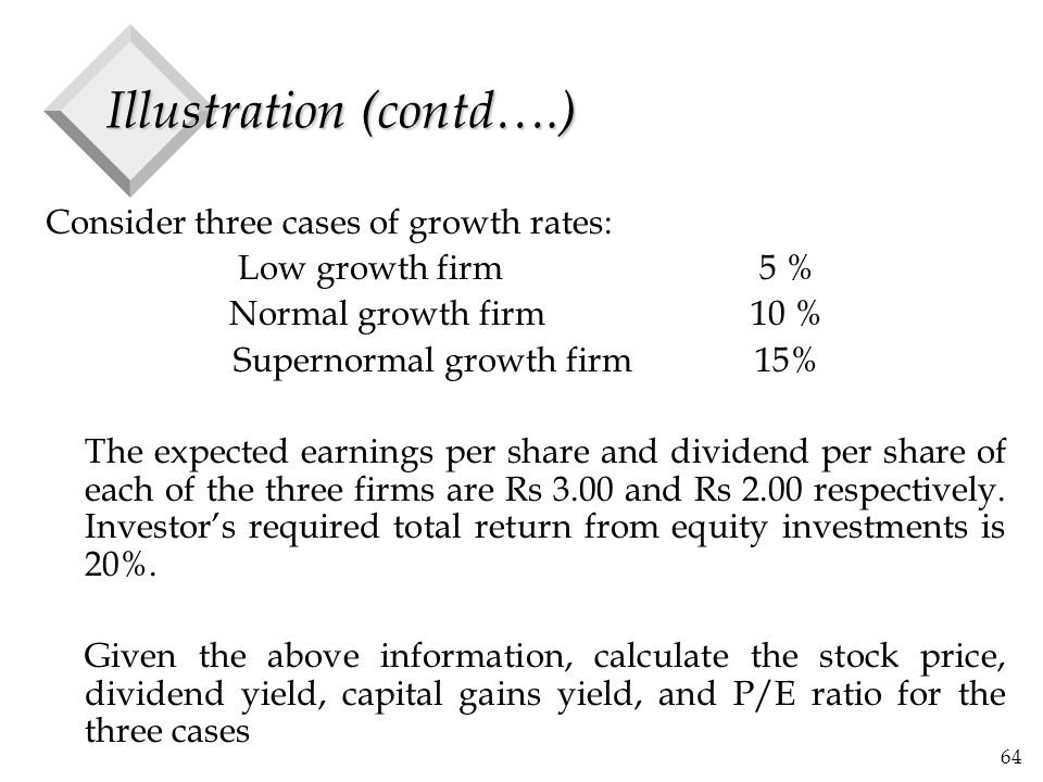 64 Illustration (contd….) Consider three cases of growth rates: Low growth firm5 % Normal growth firm10 % Supernormal growth firm15% The expected earnings per share and dividend per share of each of the three firms are Rs 3.00 and Rs 2.00 respectively.