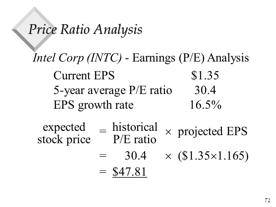 72 Price Ratio Analysis Intel Corp (INTC) - Earnings (P/E) Analysis Current EPS$1.35 5-year average P/E ratio30.4 EPS growth rate16.5% expected = historical  projected EPS stock price P/E ratio = 30.4  ($1.35  1.165) = $47.81