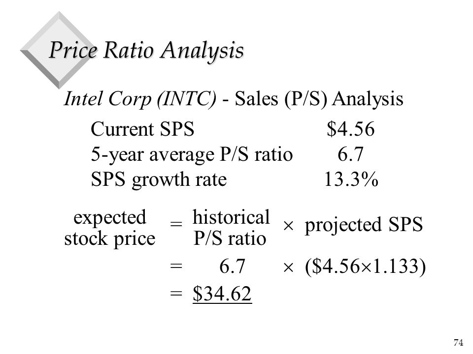 74 Price Ratio Analysis Intel Corp (INTC) - Sales (P/S) Analysis Current SPS$4.56 5-year average P/S ratio6.7 SPS growth rate13.3% expected = historical  projected SPS stock price P/S ratio = 6.7  ($4.56  1.133) = $34.62