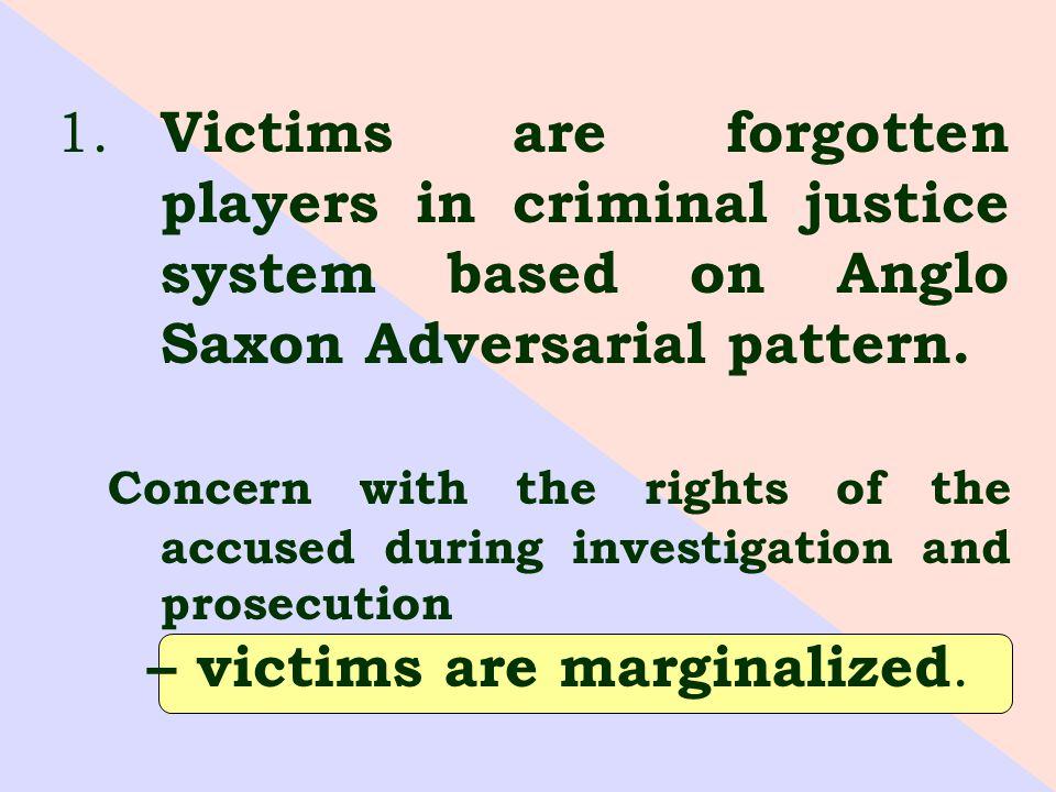 (c)Formation of National Association for Victim Assistance (NOVA) in 1975 in USA (d)Presidential Task Force for victims of crime – Victims of Crime Act (VOCA) 1984.