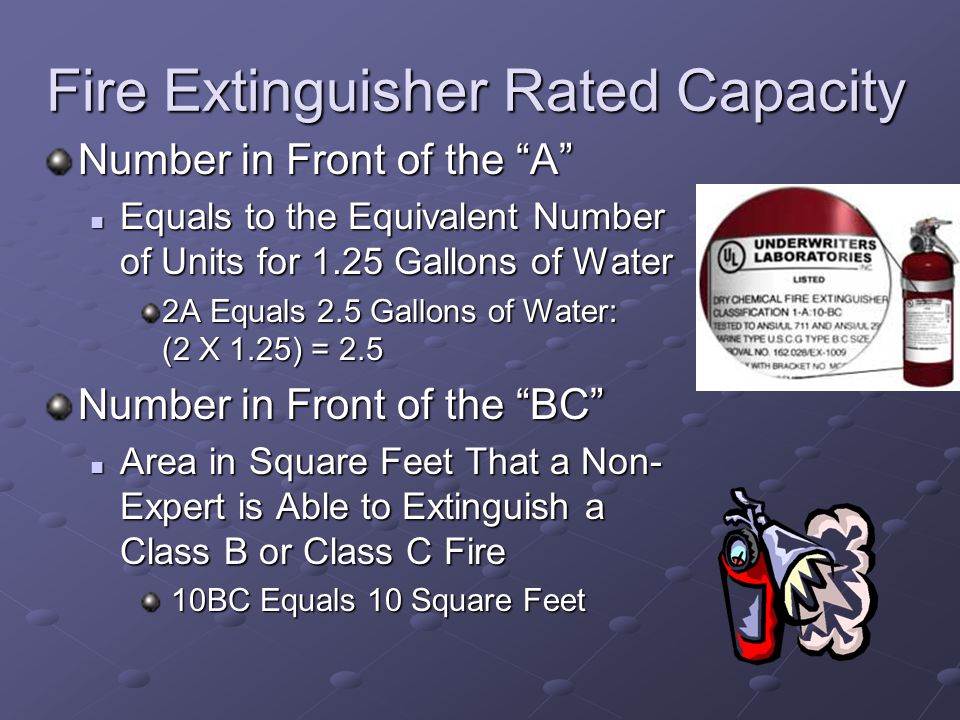 "Fire Extinguisher Rated Capacity Number in Front of the ""A"" Equals to the Equivalent Number of Units for 1.25 Gallons of Water Equals to the Equivalen"