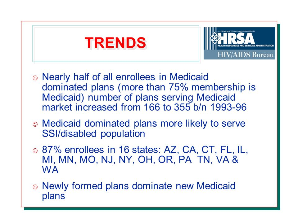 TRENDS J Nearly half of all enrollees in Medicaid dominated plans (more than 75% membership is Medicaid) number of plans serving Medicaid market increased from 166 to 355 b/n 1993-96 J Medicaid dominated plans more likely to serve SSI/disabled population J 87% enrollees in 16 states: AZ, CA, CT, FL, IL, MI, MN, MO, NJ, NY, OH, OR, PA TN, VA & WA J Newly formed plans dominate new Medicaid plans