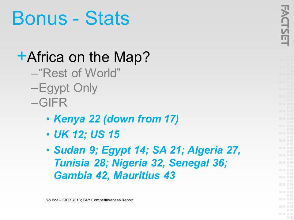 Bonus - Stats  Africa on the Map.