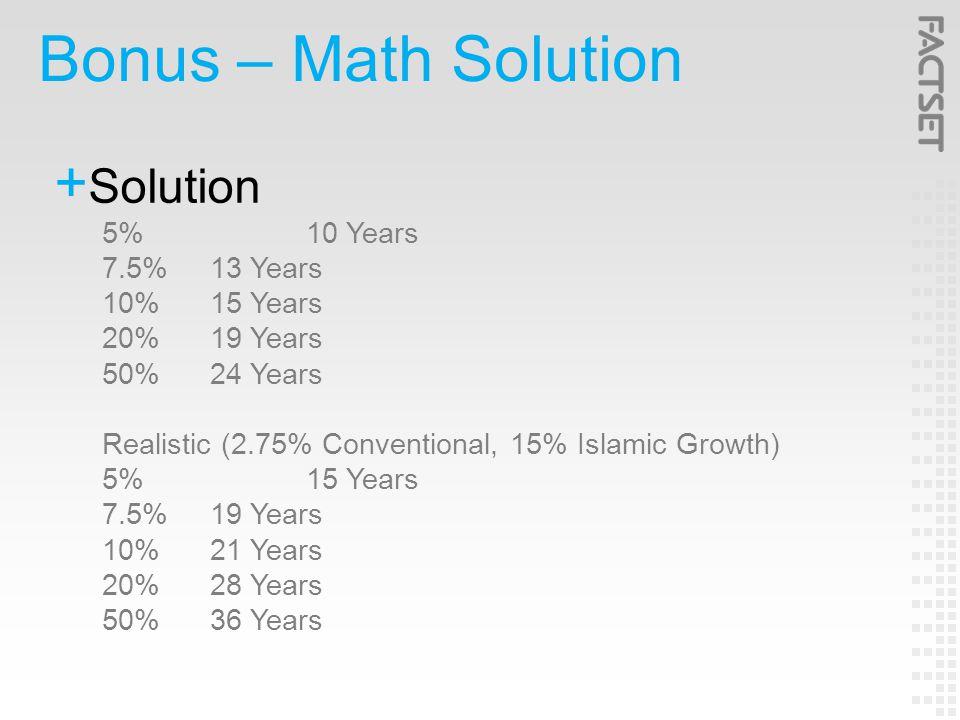 Bonus – Math Solution  Solution 5%10 Years 7.5%13 Years 10%15 Years 20%19 Years 50%24 Years Realistic (2.75% Conventional, 15% Islamic Growth) 5%15 Years 7.5%19 Years 10%21 Years 20%28 Years 50%36 Years