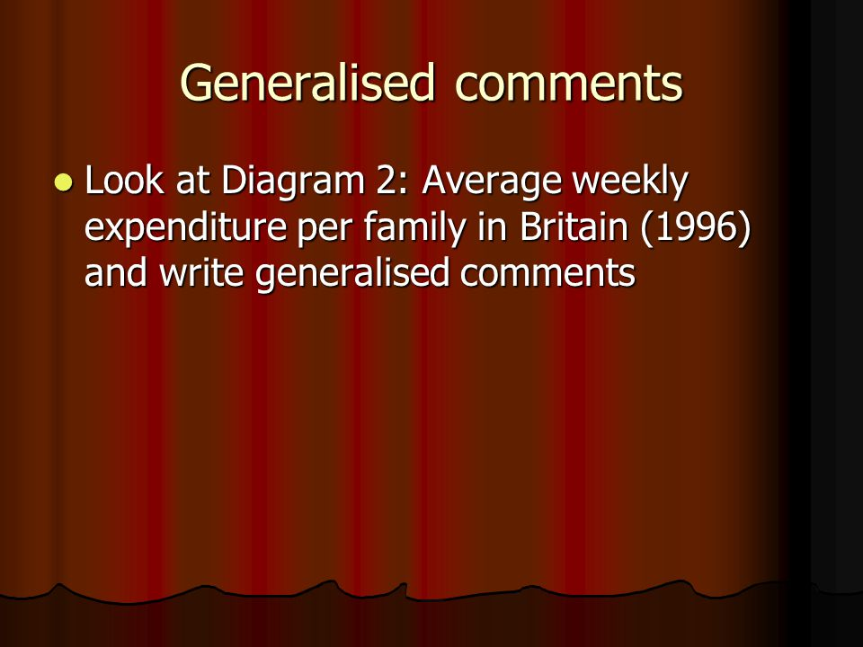 Generalised comments Look at Diagram 2: Average weekly expenditure per family in Britain (1996) and write generalised comments Look at Diagram 2: Average weekly expenditure per family in Britain (1996) and write generalised comments