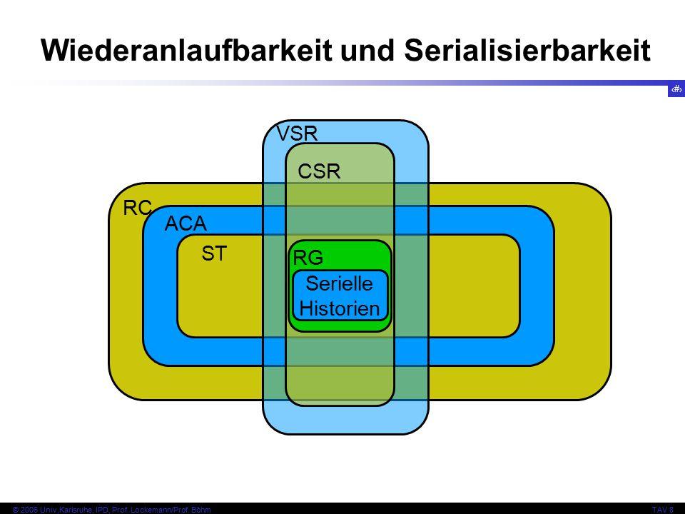 17 © 2006 Univ,Karlsruhe, IPD, Prof. Lockemann/Prof.