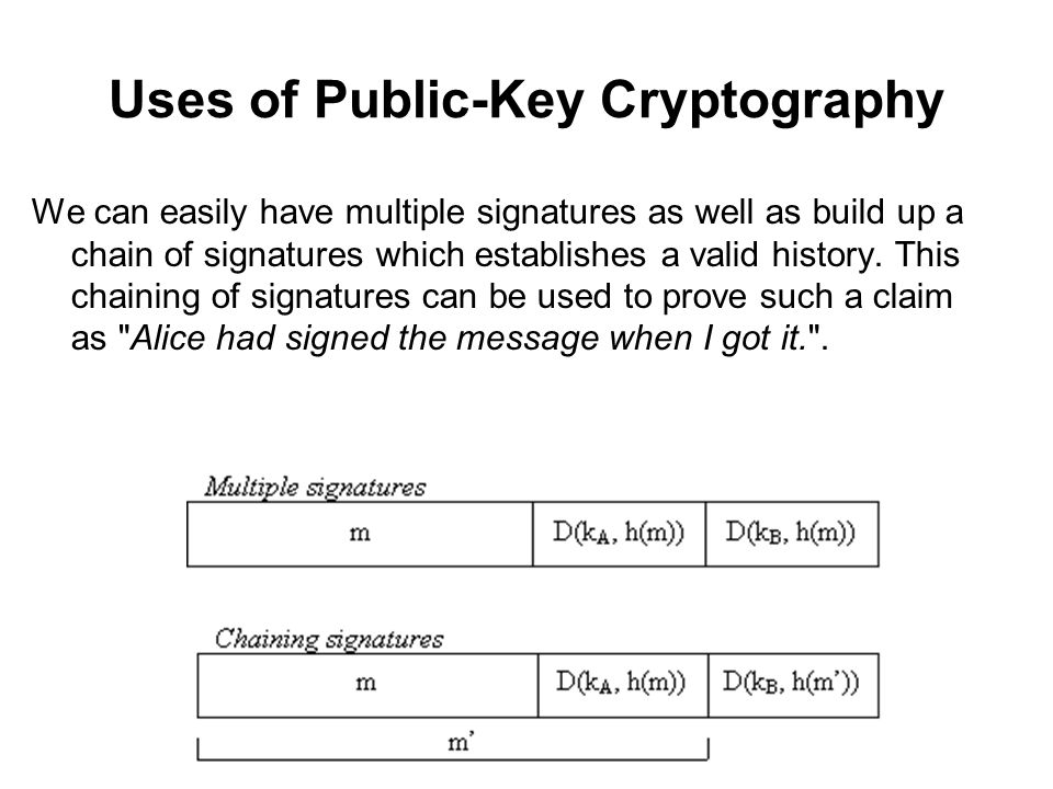 Uses of Public-Key Cryptography We can easily have multiple signatures as well as build up a chain of signatures which establishes a valid history.