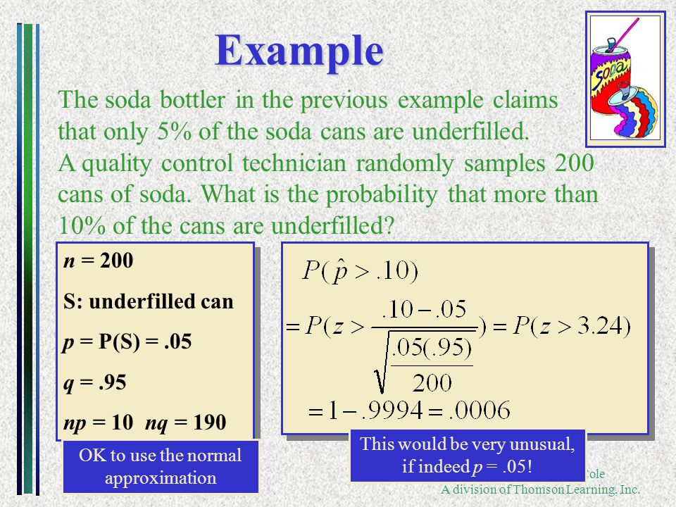 Copyright ©2006 Brooks/Cole A division of Thomson Learning, Inc.Example The soda bottler in the previous example claims that only 5% of the soda cans are underfilled.