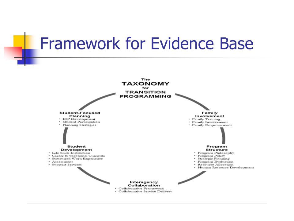 Framework for Evidence Base