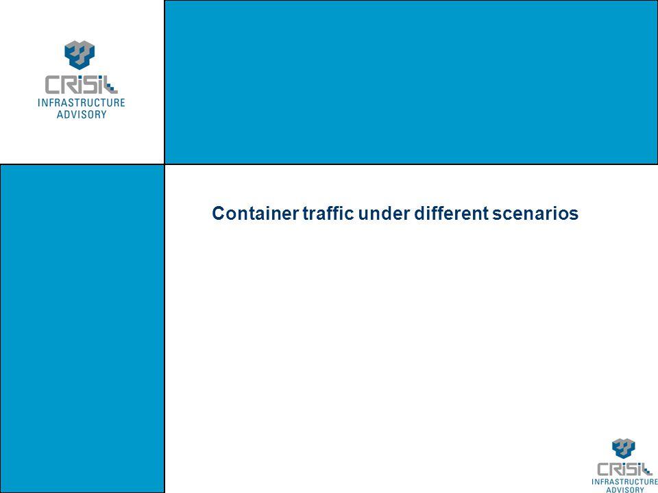 Container traffic under different scenarios