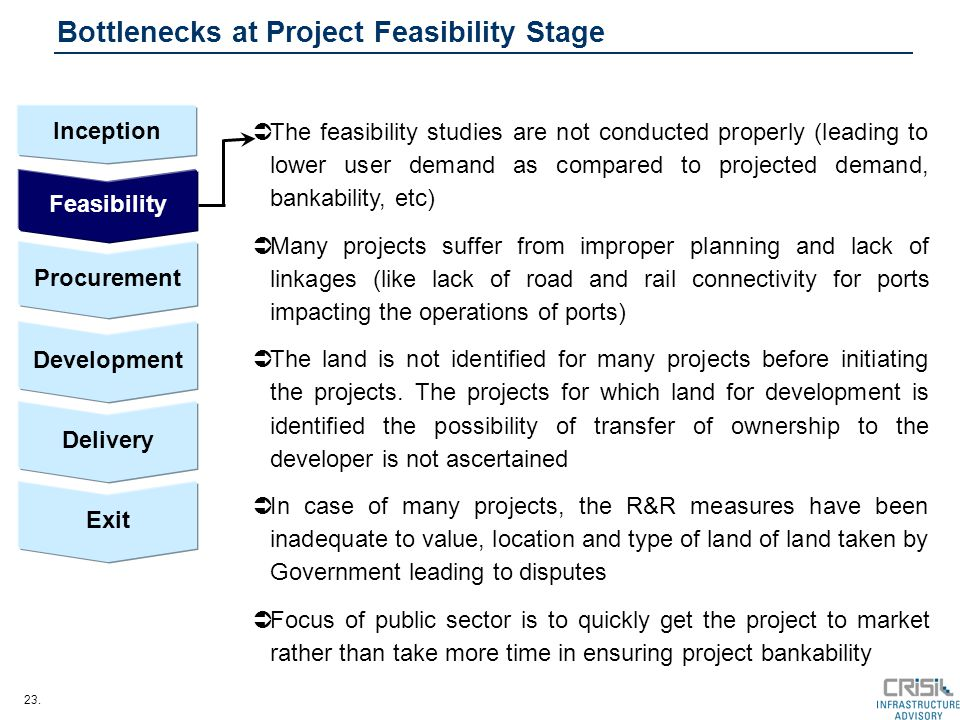 23. Bottlenecks at Project Feasibility Stage  The feasibility studies are not conducted properly (leading to lower user demand as compared to project