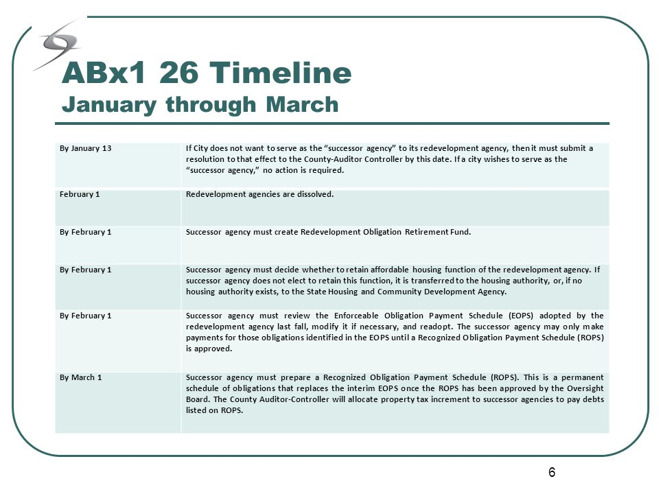 ABx1 26 Timeline April through July By April 1Successor agency reports to the County Auditor-Controller whether the total amount of property tax available to the agency will be sufficient to fund its ROPS obligations over the next six-month fiscal period.