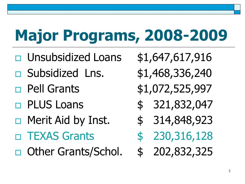 5 Major Programs, 2008-2009  Unsubsidized Loans$1,647,617,916  Subsidized Lns.$1,468,336,240  Pell Grants$1,072,525,997  PLUS Loans$ 321,832,047  Merit Aid by Inst.$ 314,848,923  TEXAS Grants$ 230,316,128  Other Grants/Schol.$ 202,832,325