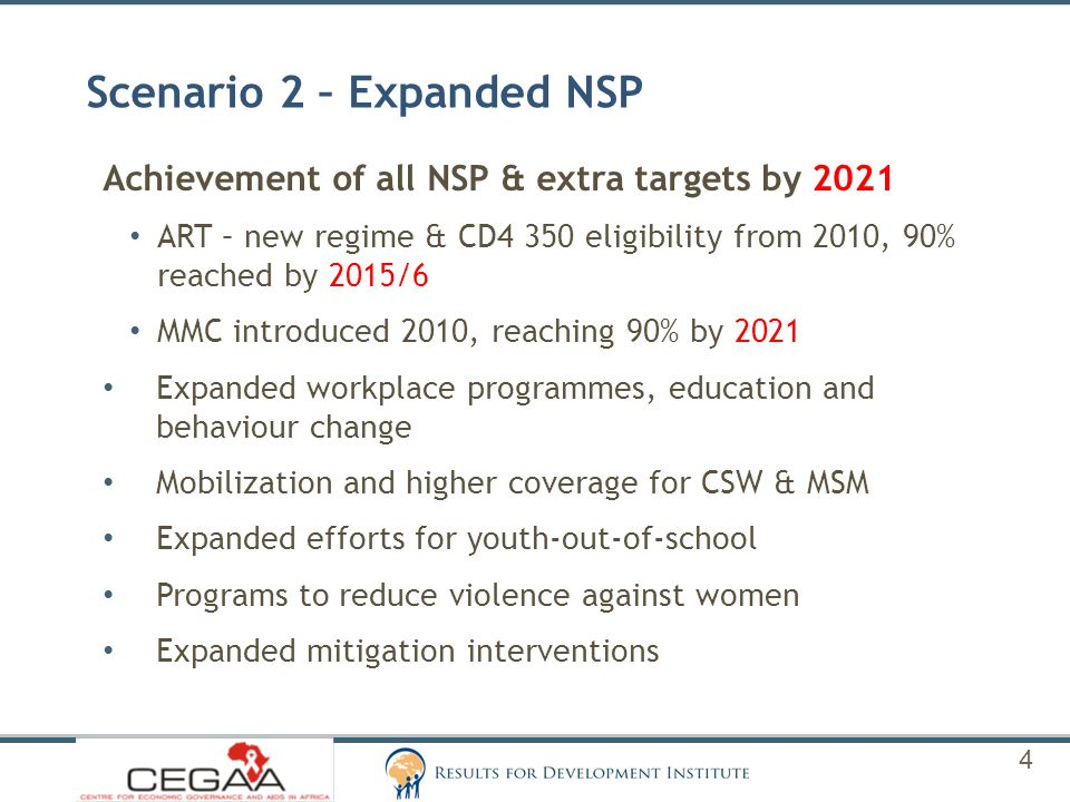 Scenario 2 – Expanded NSP Achievement of all NSP & extra targets by 2021 ART – new regime & CD4 350 eligibility from 2010, 90% reached by 2015/6 MMC i