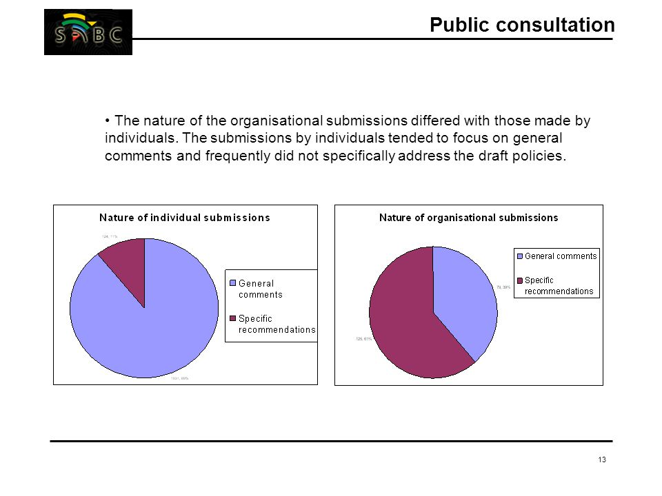 13 The nature of the organisational submissions differed with those made by individuals.