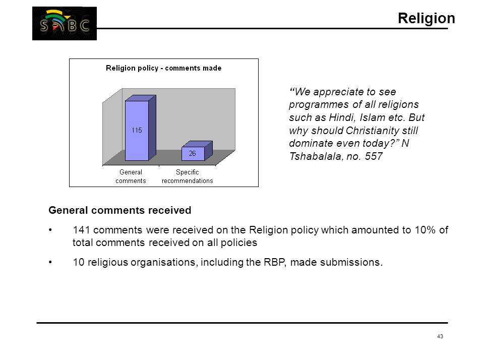 43 General comments received 141 comments were received on the Religion policy which amounted to 10% of total comments received on all policies 10 rel