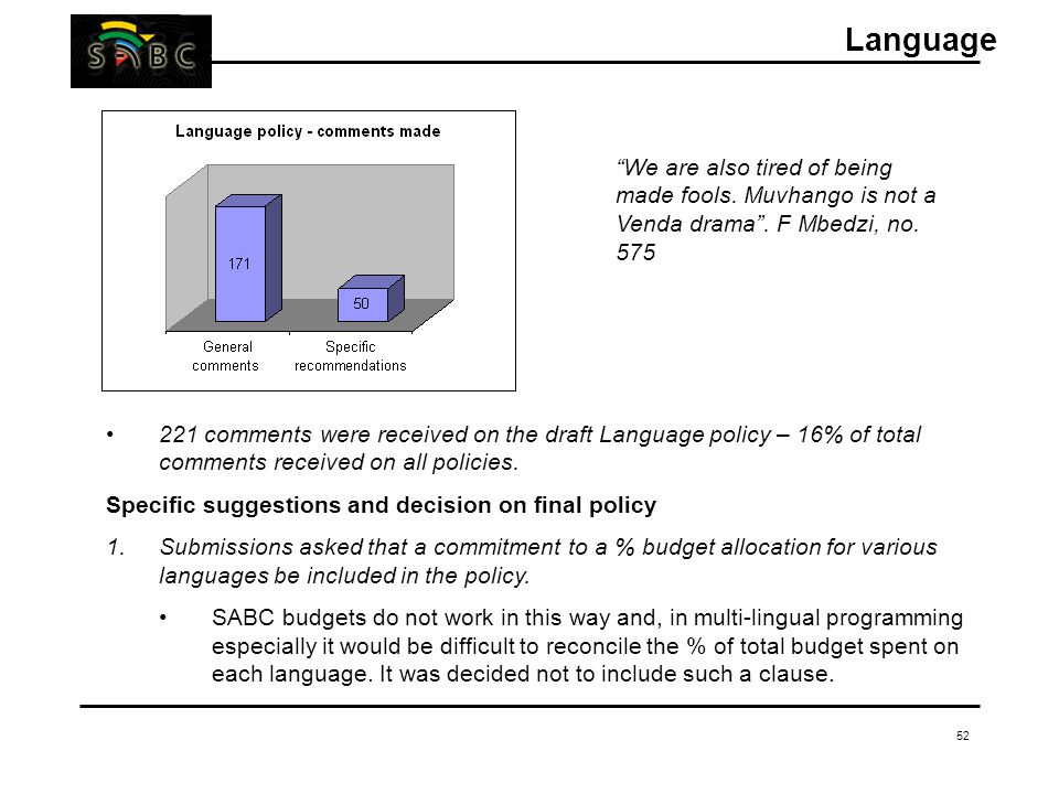 52 221 comments were received on the draft Language policy – 16% of total comments received on all policies.